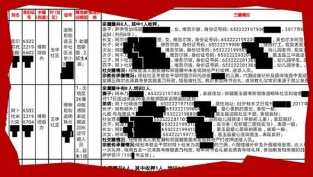 وثيقة سرية.. سلطات الصين تعتقل مسلمي الإيغور بسبب اللحية والحجاب